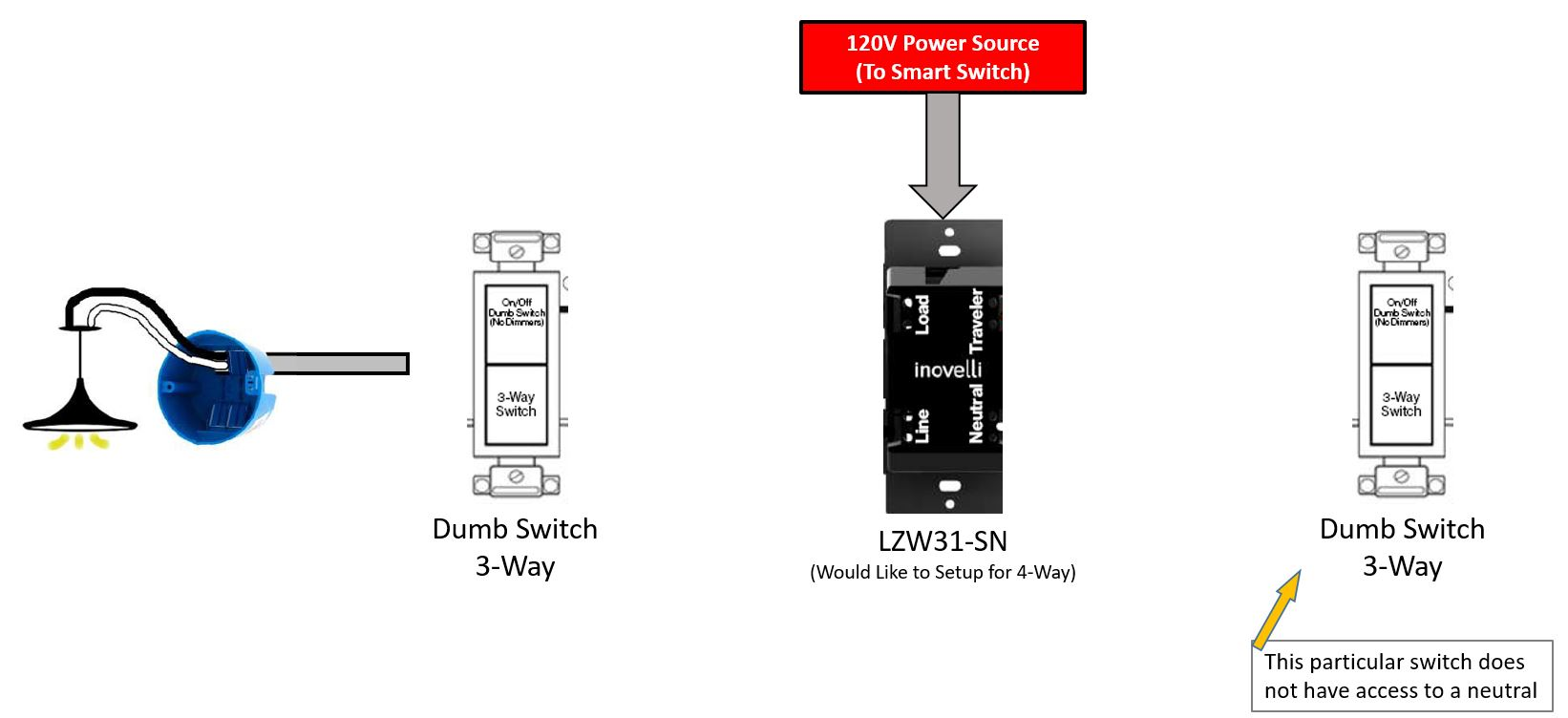 4-way Wiring - Red Series Switch