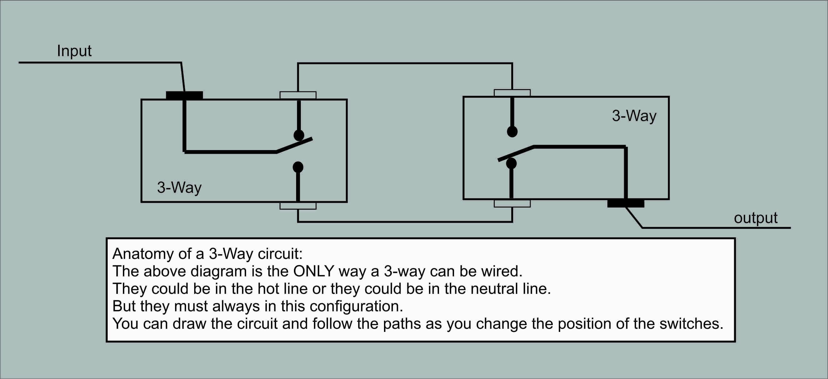 Anatomy Of A 3 Way Circuit Wiring Discussion Inovelli Community