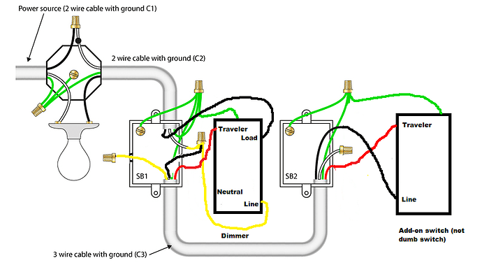 wiring a red series dimmer switch with power from light for