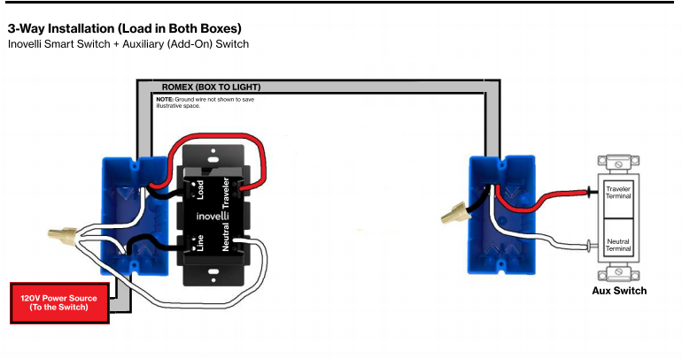 Inovelli Dimmer Switch Wiring Diagram from community.inovelli.com