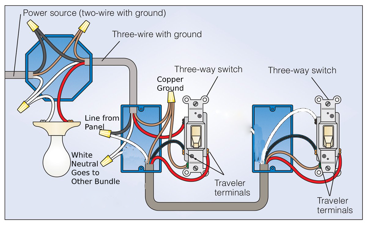 Diagram Trouble Wiring Z Off Switch In 3