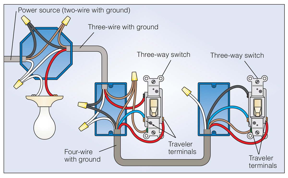Diagram How To Wire Three